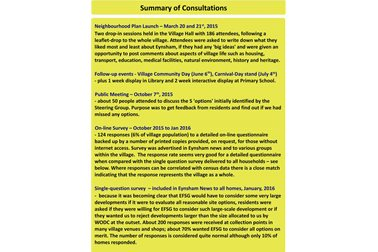 NP Consultation Board 1, 13/04/2016