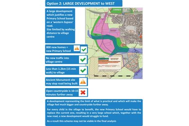Option 2: Large Development To West